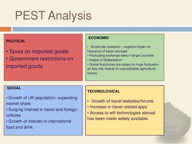 pest analysis of uk tourism We will write a custom essay sample on pest analysis for a company in the tourism industry specifically  pest analysis of thomas cook  the uk travel and tourism .