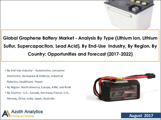 global graphene battery market by type by end use industry by reg. Black Bedroom Furniture Sets. Home Design Ideas