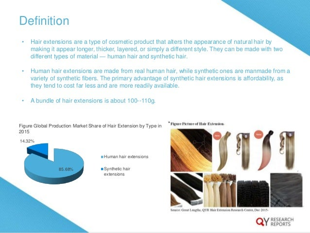 Hair Extension Marketing: The Ultimate Guide