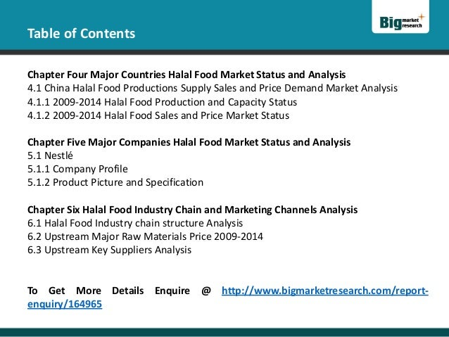 Instant Food Market Research Report