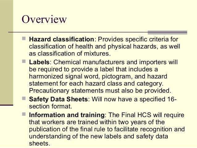 Global Harmonization System By Safety Law