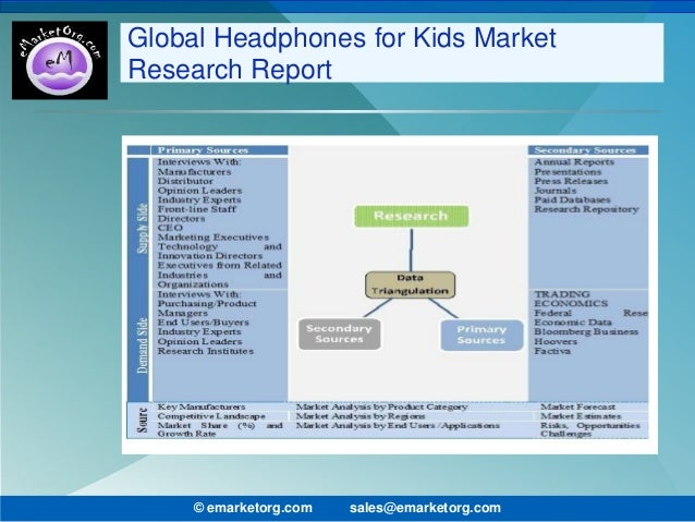 an analysis on the marketplace for children Market research for the childrenswear industry, with childrenswear market share , industry trends, and market analysis  in general, parenting is postponed, and  couples have at the most one or two children, since chilean women take their.