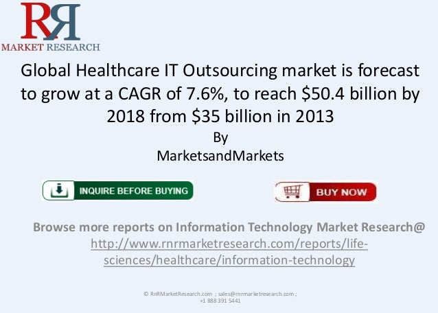 Global healthcare it outsourcing industry worth