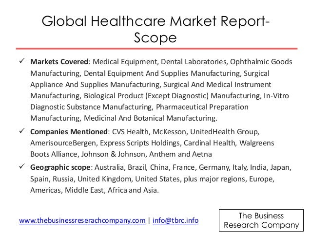 global healthcare market