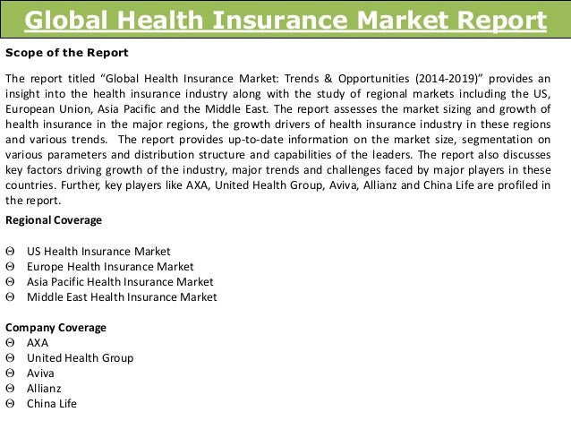 Global Health Insurance Market : Trends and Opportunities ... Marketplace Insurance 2019