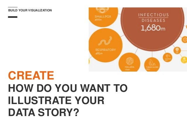 BUILD YOUR VISUALIZATION CREATE HOW DO YOU WANT TO ILLUSTRATE YOUR DATA STORY?