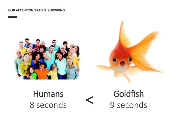 OUR ATTENTION SPAN IS SHRINKING Humans 8 seconds Goldfish 9 seconds<