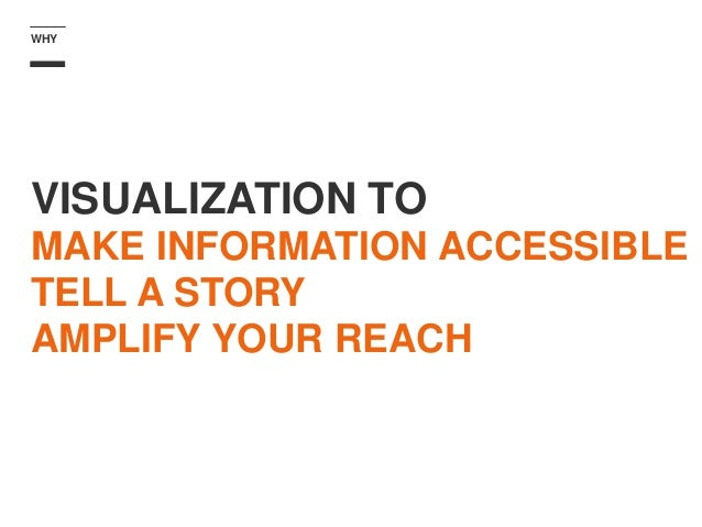 VISUALIZATION TO MAKE INFORMATION ACCESSIBLE TELL A STORY AMPLIFY YOUR REACH WHY
