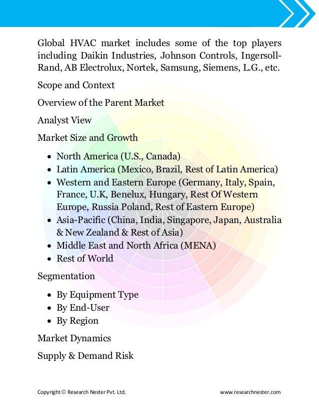 bsbmkg605b evaluate international marketing opportunities assessment Bsbmkg605b evaluate international marketing opportunities st1 edition version: 1 assessment plan, assessment bsbmkg605b evaluate international marketing.