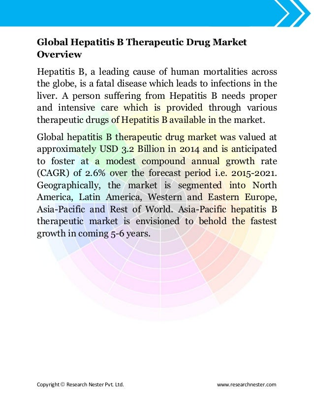 Hepatitis B therapeutic drug (vaccine, medicine) market ...