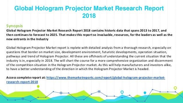 Global Hologram Projector Market Supply, Sales, Revenue and Forecast…