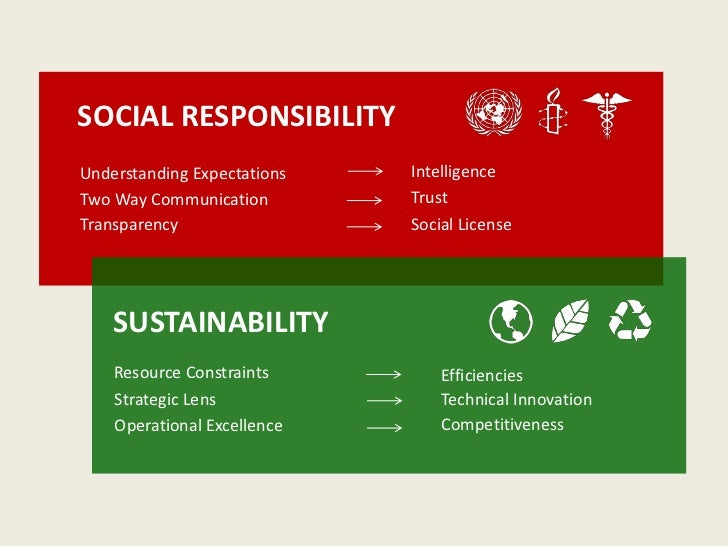 SOCIAL RESPONSIBILITYUnderstanding Expectations   IntelligenceTwo Way Communication        TrustTransparency              ...