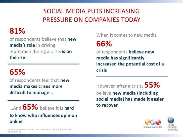 Korean MNCs lead the way  Percentage of companies using a branded social media platform Burson-Marsteller l Evidence-Based...