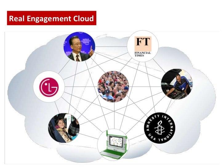 @BobPickard | Burson-Marsteller     Social responsibility >Social marketing > Social media