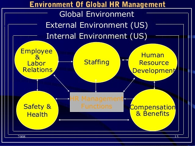 global hrm 3rd cihrs global conference of ihrm: 18-20 may 2017 the 3 rd global conference on international human resource management organized by cihrs was held on 18-20 may 2017 in new york city, usa prominent ihrm academics and practitioners presented their work to an audience of over 85 people from 25 countries.