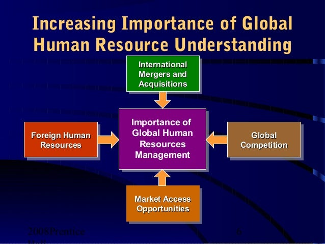 managing global human resource This global workforce has created new career opportunities for job seekers interested in the human resources field what does a global human resource management.