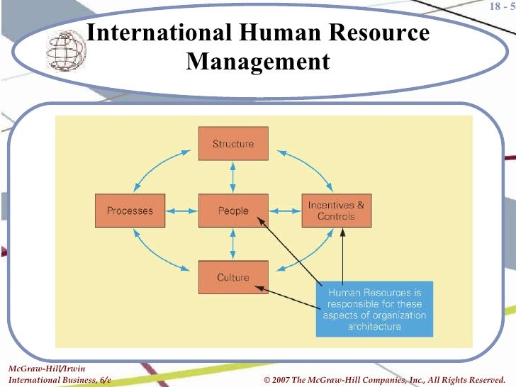 global mgt View hephzi global mgt consultants' profile on linkedin, the world's largest professional community hephzi global mgt has 6 jobs listed on their profile see the.