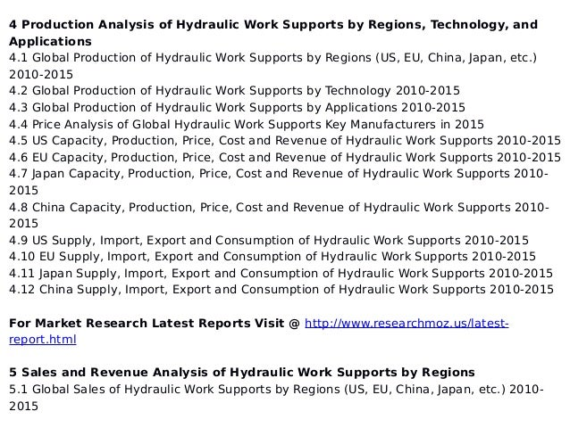 global and china hydraulic industry report 2017 china hydraulic fluid industry report us$ 2,60000 aug,  2018 global crank hydraulic car industry report - history, present and future company name .