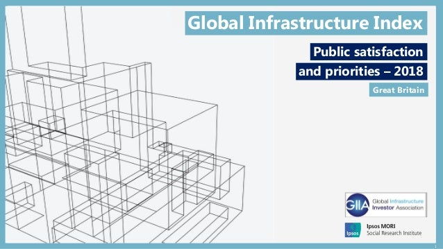 1 Public satisfaction and priorities – 2018 Global Infrastructure Index Great Britain