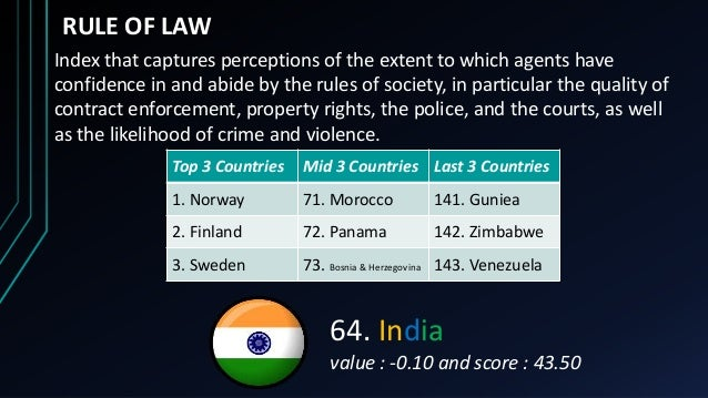 RULE OF LAW Top 3 Countries Mid 3 Countries Last 3 Countries 1. Norway 71. Morocco 141. Guniea 2. Finland 72. Panama 142. ...