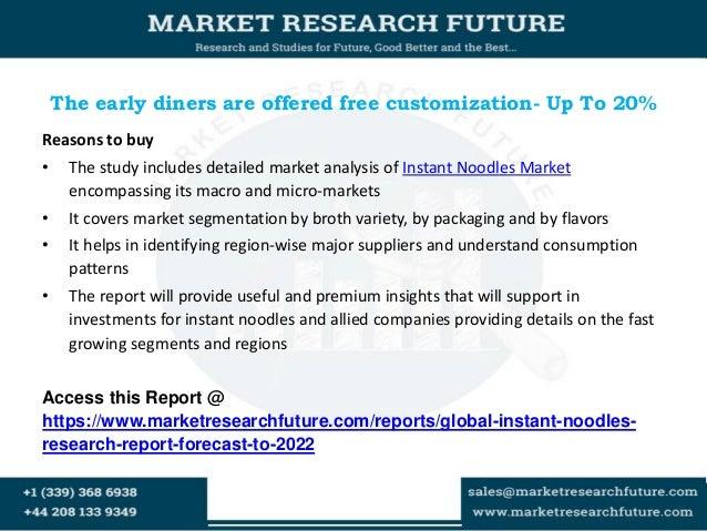 Maggi noodles swot analysis