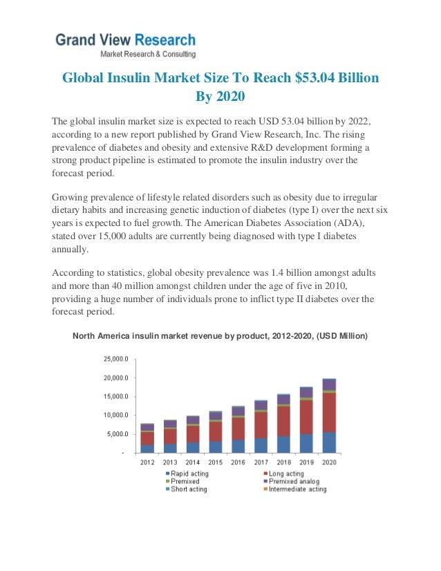 Human Insulin Market Will Reach US$49,193 million in 2020