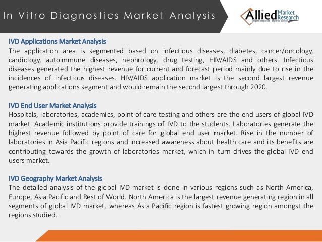 In Vitro Diagnostic/IVD Market worth USD 893 Billion by 2023