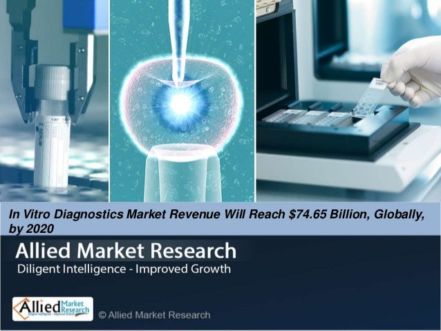 in vitro diagnostics ivd market