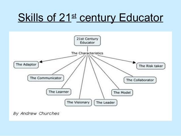 Role of the 21st Century School Nurse, The