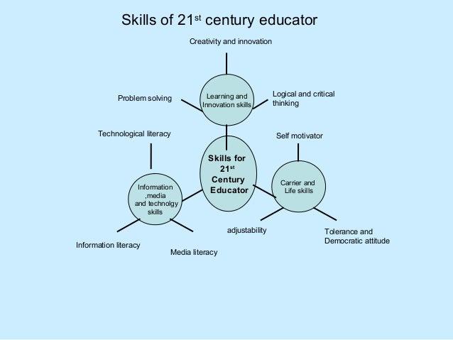Essay About Teachers Role In The Classroom - image 9