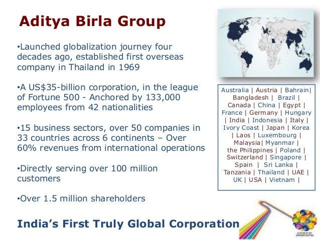 Globalisation And Indian Mnc By Dr Santrupt Misra