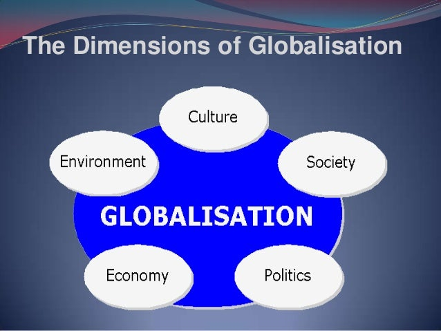 EUROCENTRISM (Western Colonialism)
