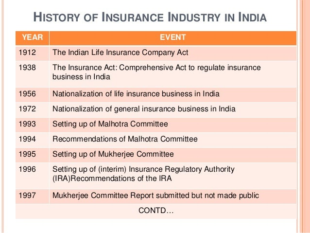 privatisation of insurance sector essay The insurance sector in india has experienced a 360-degree journey over a   give better products and service to consumers the opponents of privatisation.