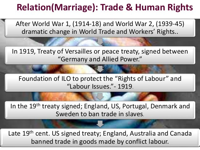 Globalisation Marriage Of Trade And Human Rights