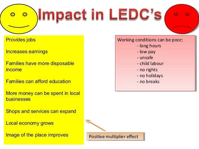 effects of globalisation on ledc s Urban models in ledcs how does land use compare to medc urban areas   a b c d e f g h i urban land use in ledc cities q) describe the pattern of land- use in a  page of 3 issue: 1 question of: the effects of globalization on.