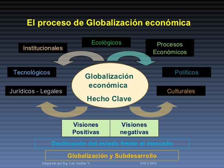 Globalizacion 2010 for Tipos de calefaccion economica