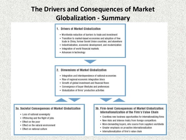 globalization and higher living standards Globalization drives a growing web of connections between people, cities and countries around the world via international development higher standards of living.