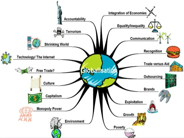benefits of globalization Economic, cultural, and political pros and cons of globalization history of globalization discover implications and arguments in favor and against it.