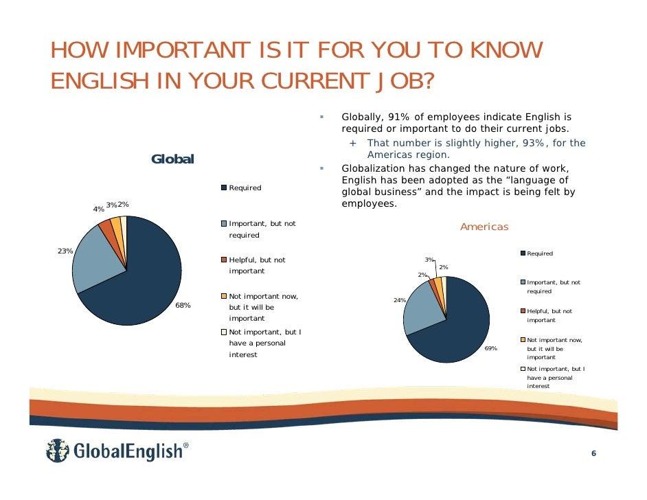 english language globalization Keywords: english language teaching in taiwan the globalization of english  attitudes, perspectives and competencies of english language teachers in.