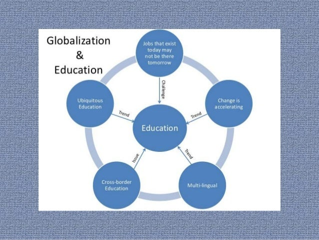 Globalization in India and Effects Essay