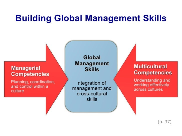 management skills in a critical world Management within organizations worldwide and the critical impact on the organization's bottom line, tomorrow's leaders must have a solid foundation in supply management knowledge and the related skills to meet future challenges.