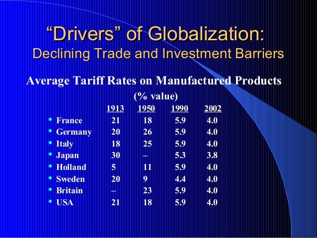 """""""""""Drivers"""" of Globalization:Drivers"""" of Globalization: Declining Trade and Investment BarriersDeclining Trade and Investme..."""