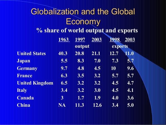 Globalization and the GlobalGlobalization and the Global EconomyEconomy % share of world output and exports 1963 1997 2003...
