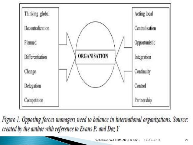 conditions or events that potentially weaken an organization s dominant culture in organization beha Ethical dilemmas of globalization and particularly the world trade organization and ignores environmental problems and labor conditions such as child labor.