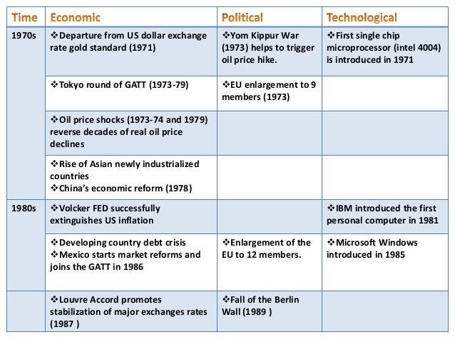 Globaliseringsradet 6
