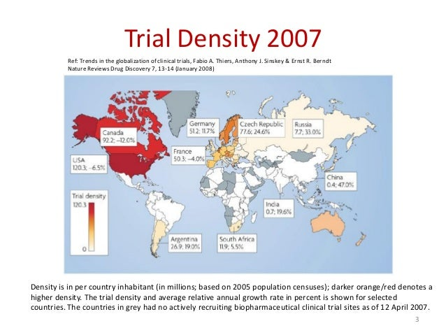 Globalization Of Clinical Trials 2010   Josep M. Badenas Slide 3