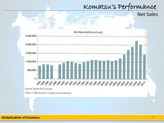 Komatsu ltd and project g a with answer