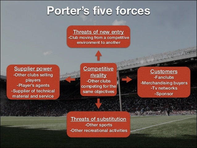 csr pestel porters five forces and Porter 5 forces and pestel analysis of nestle milo 1) aims: to carry out critical analysis, evaluation and discussion on the strategies for an organisation to.