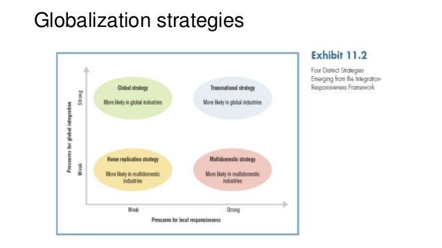 walmart international strategy
