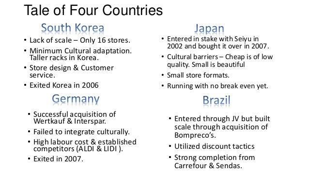 the globalization of walmart case study
